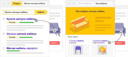 Настройка direct.yandeks и ads.google